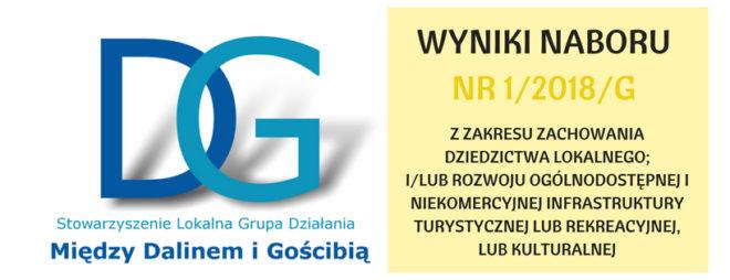 WYNIKI NABORU NR 1/2018/G- WSPARCIE FINANSOWE GRUP ZAINTERESOWAŃ LUB ORGANIZACJA CZASU WOLNEGO